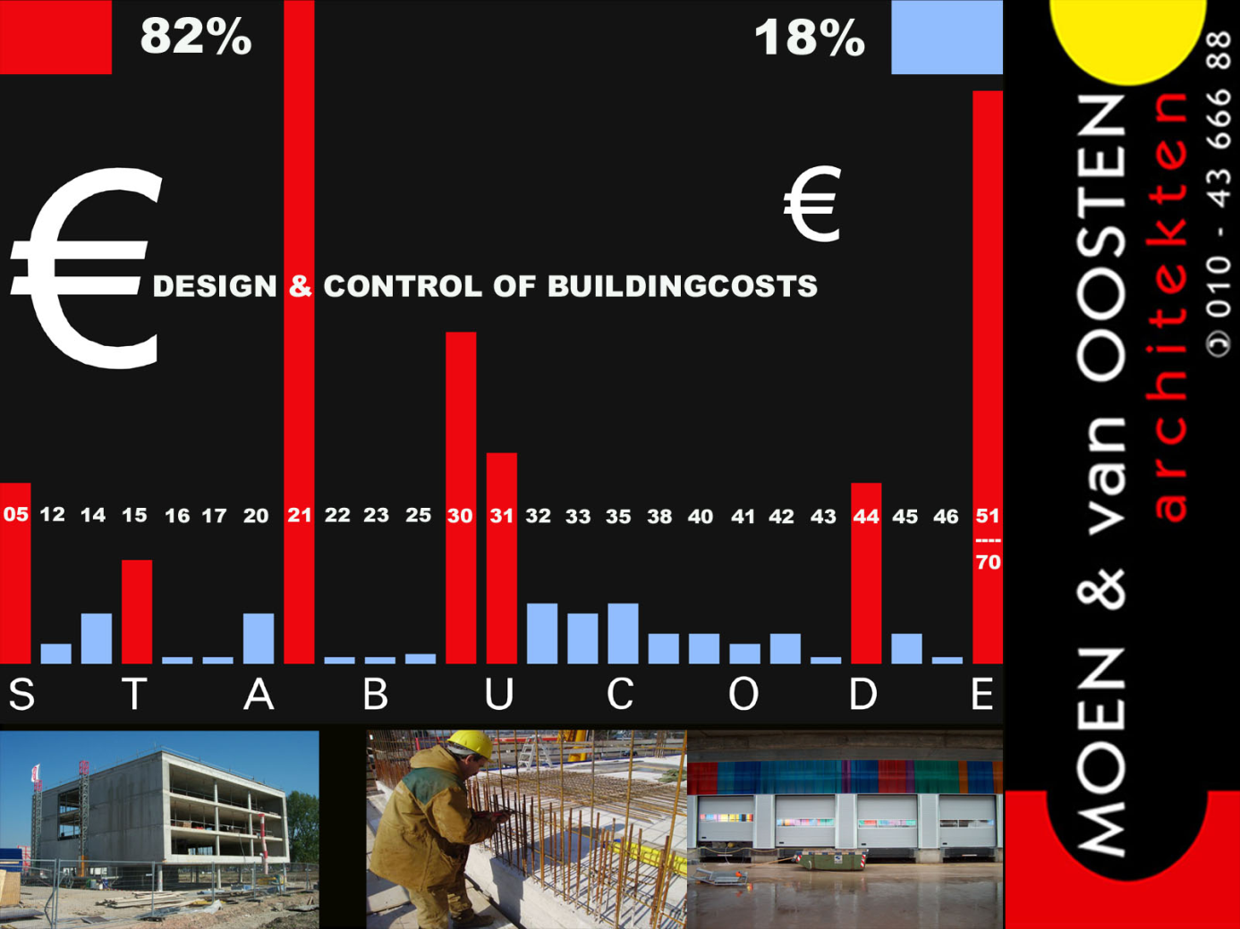 Moen & van Oosten - Design Control Buildingcosts